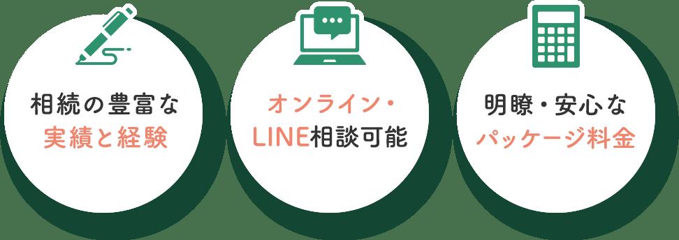 相続の豊富な 実績と経験/オンライン・LINE相談可能/明瞭・安心な パッケージ料金